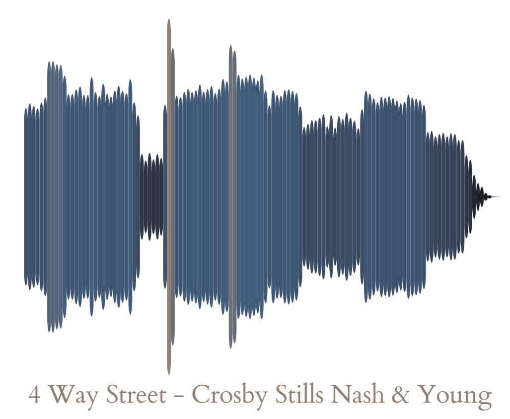 CSNY Soundwave Wall Art