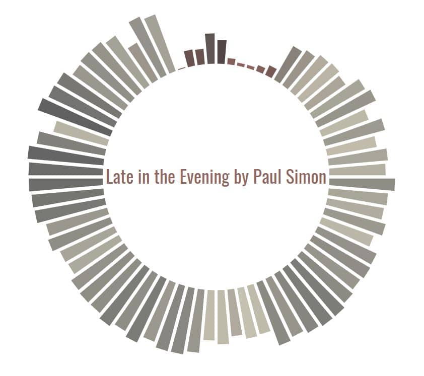 Late in the Evening by Paul Simon - Wall Soundwave Art