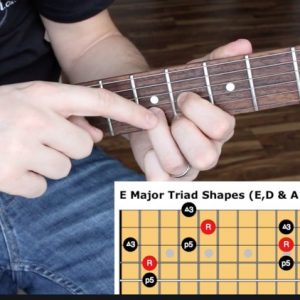 Get yourself trained on Music Making with this Online Training Practical Music Theory 101 For Guitar Image